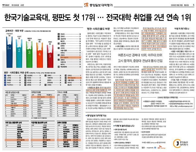 [중앙일보 대학평가] 전국대학 취업률 87.9% 1위 (순수 취업률과 정규직 취업률 평균)